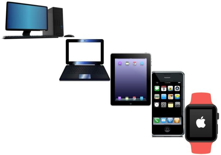 Digital disruption – drivers, symptoms andscenarios